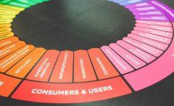Как да създадете ефективна маркетинг стратегия за Вашия бизнес?